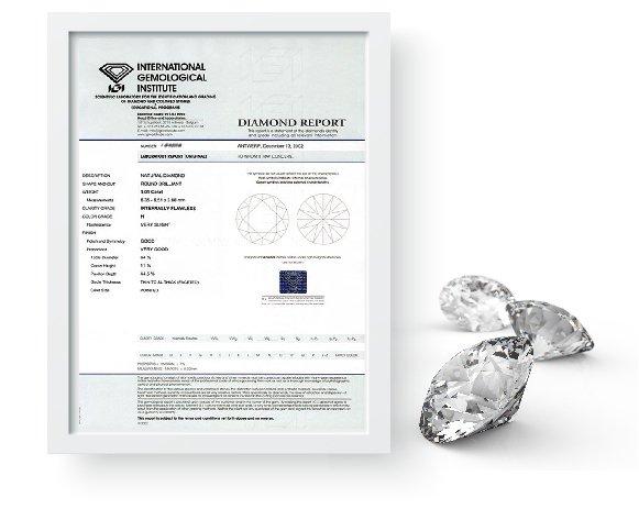 Shanore Diamond Certificate