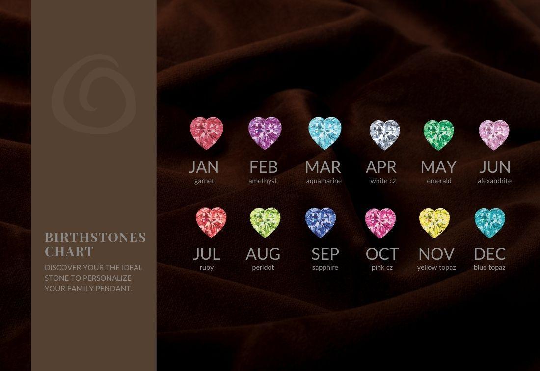 shanore_birthstones_chart