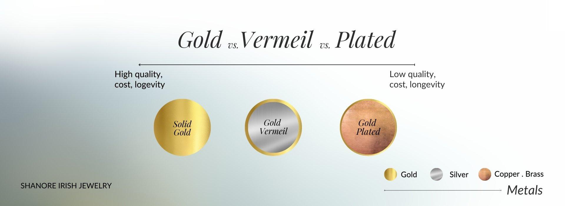 Gold vermeil vs. Gold Plated - ShanOre Irish Jewelry